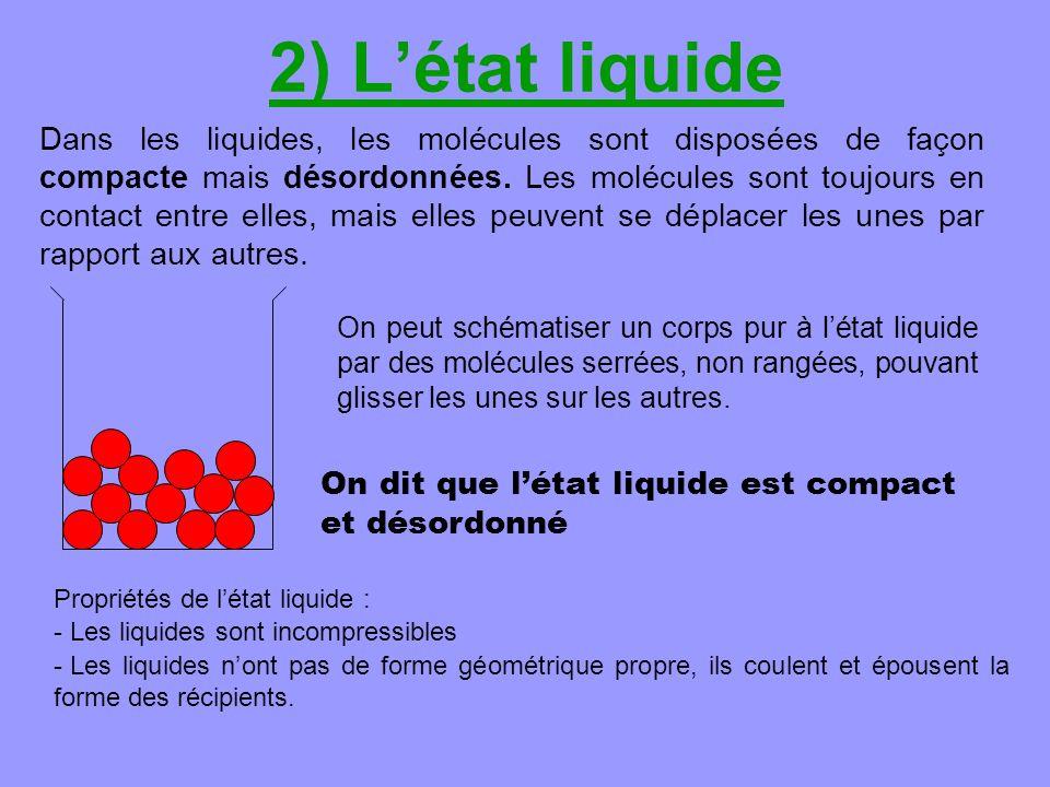 2) Létat liquide Dans les liquides, les molécules sont disposées de façon compacte mais désordonnées. Les molécules sont toujours en contact entre ell