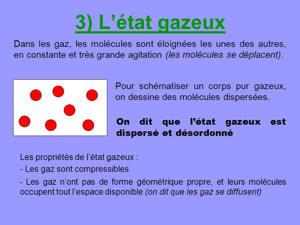3) Létat gazeux Dans les gaz, les molécules sont éloignées les unes des autres, en constante et très grande agitation (les molécules se déplacent).