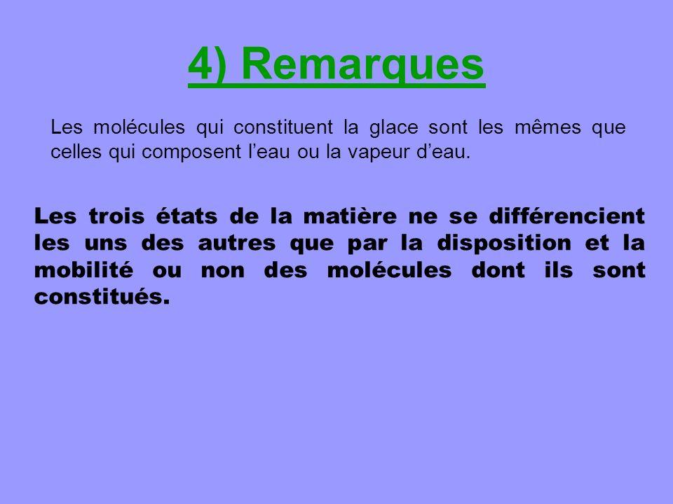 4) Remarques Les molécules qui constituent la glace sont les mêmes que celles qui composent leau ou la vapeur deau. Les trois états de la matière ne s