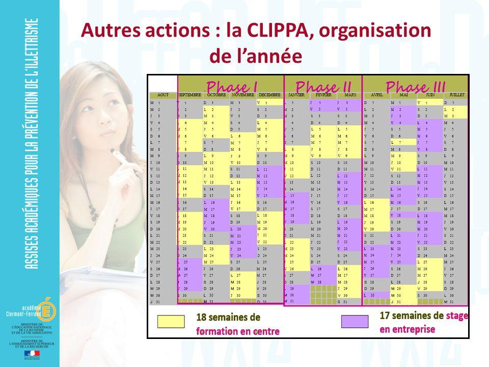 Autres actions : la CLIPPA, organisation de lannée