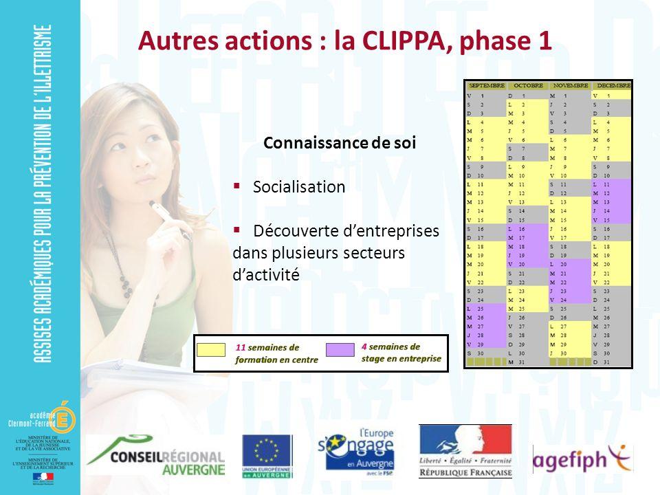 Connaissance de soi Socialisation Découverte dentreprises dans plusieurs secteurs dactivité Autres actions : la CLIPPA, phase 1