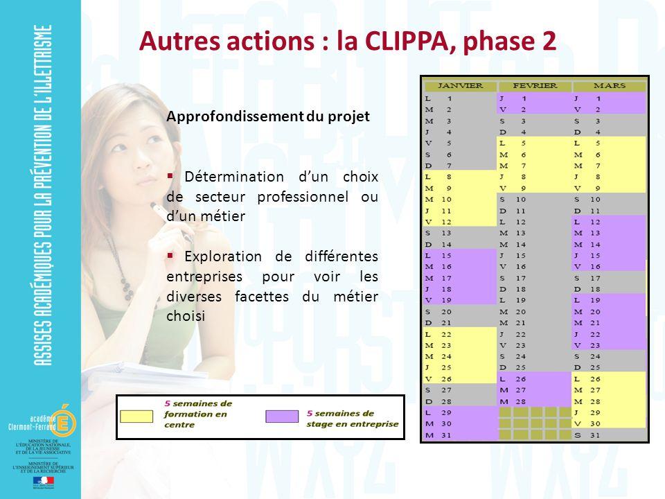 Autres actions : la CLIPPA, phase 2 Approfondissement du projet Détermination dun choix de secteur professionnel ou dun métier Exploration de différentes entreprises pour voir les diverses facettes du métier choisi