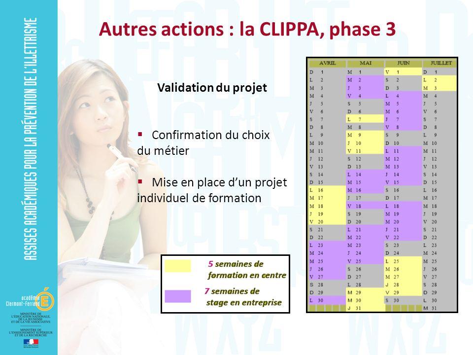 Validation du projet Confirmation du choix du métier Mise en place dun projet individuel de formation Autres actions : la CLIPPA, phase 3
