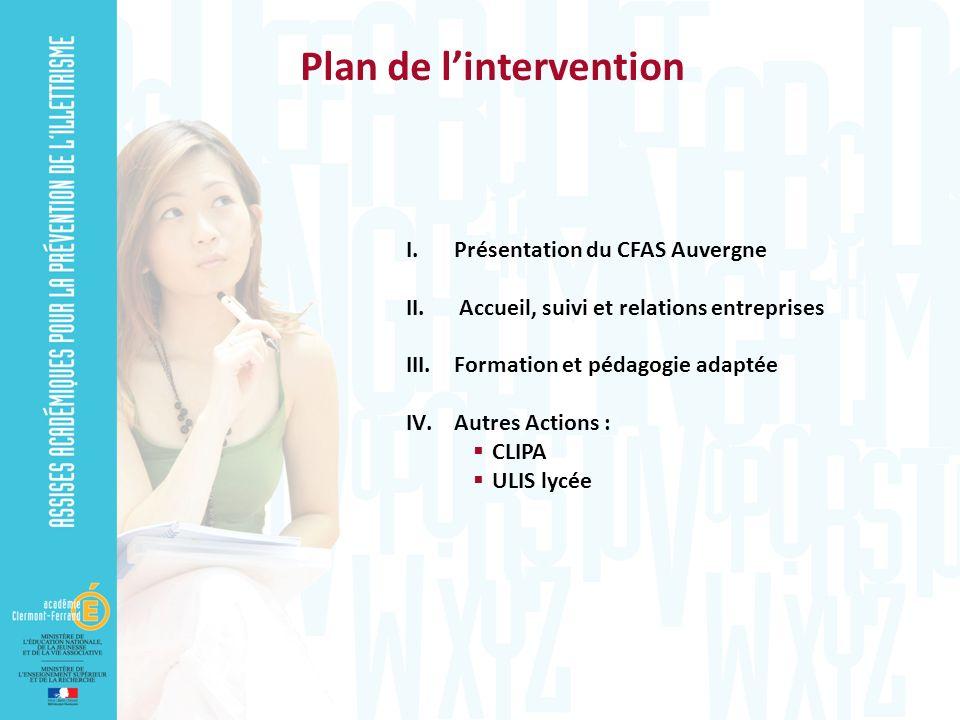 I.Présentation du CFAS Auvergne II. Accueil, suivi et relations entreprises III.Formation et pédagogie adaptée IV.Autres Actions : CLIPA ULIS lycée Pl