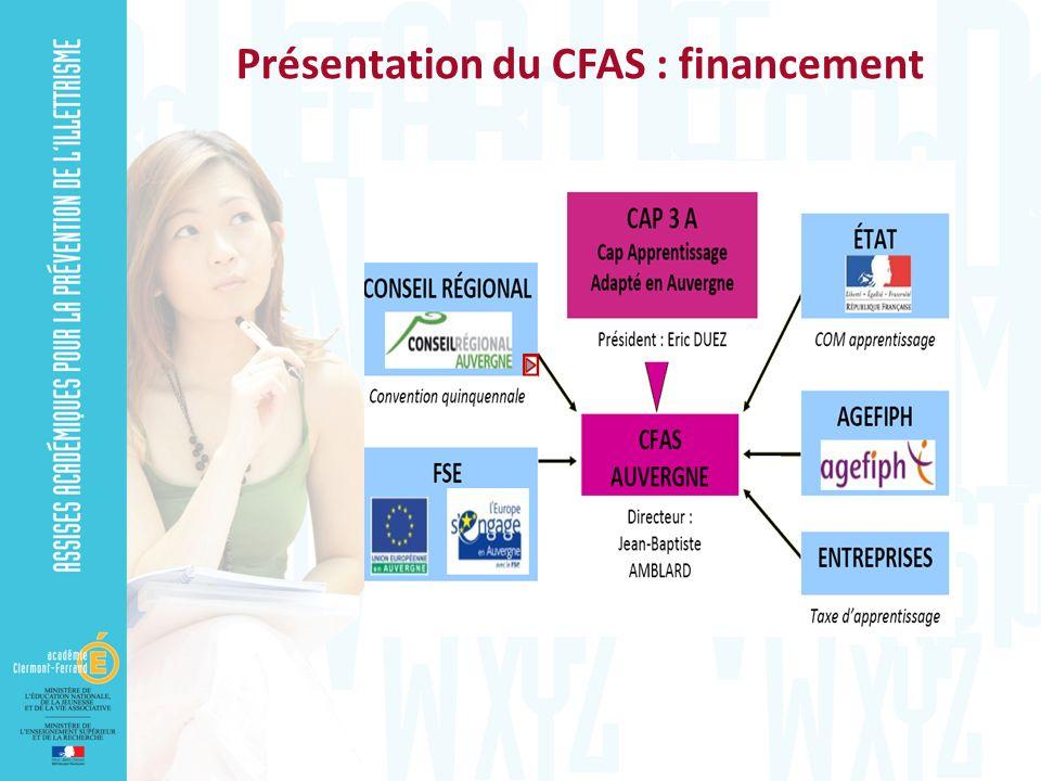 Présentation du CFAS : financement