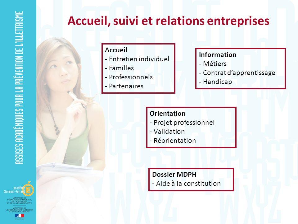 Information - Métiers - Contrat dapprentissage - Handicap Accueil, suivi et relations entreprises Accueil - Entretien individuel - Familles - Professi