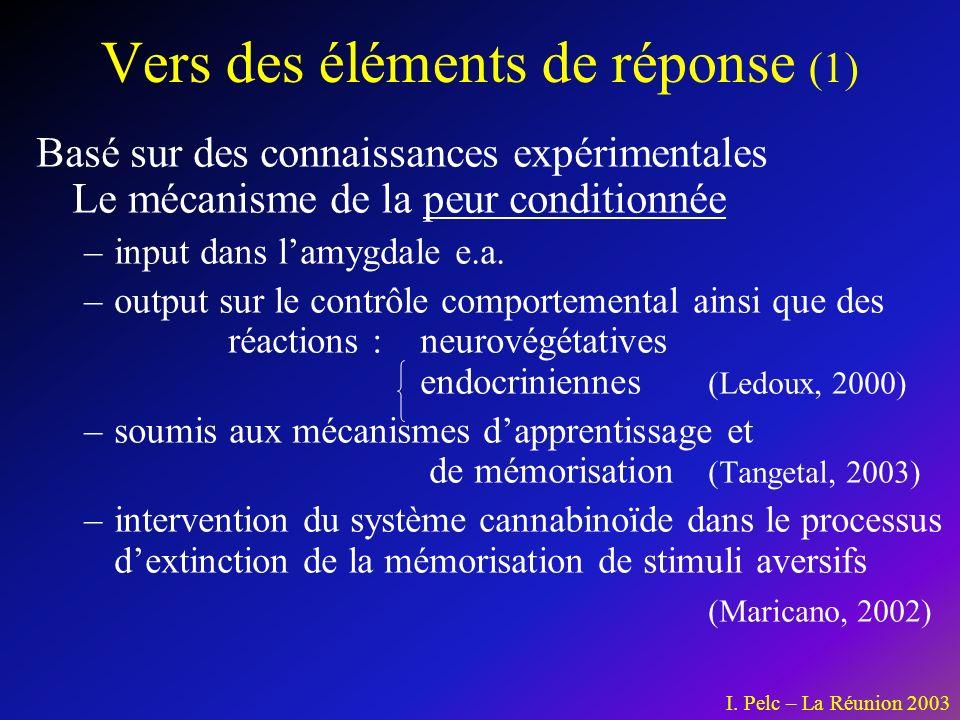 Vers des éléments de réponse (1) Basé sur des connaissances expérimentales Le mécanisme de la peur conditionnée –input dans lamygdale e.a.