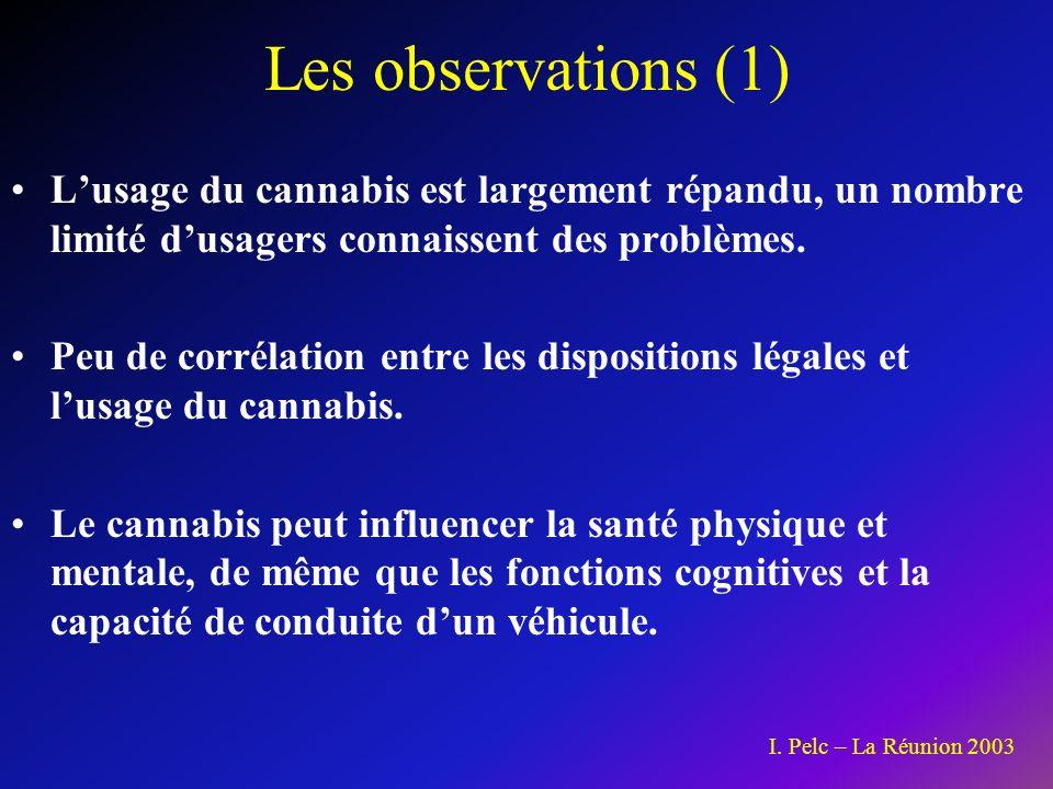 Les observations (2) Un circuit cannabinoïde existe, sa fonction nest pas bien comprise.