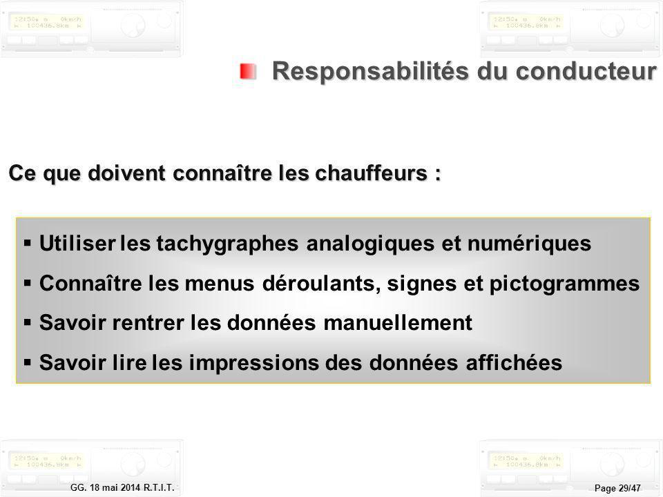Le tachygraphe électronique GG. 18 mai 2014 R.T.I.T. Page 29/47 Responsabilités du conducteur Responsabilités du conducteur Utiliser les tachygraphes