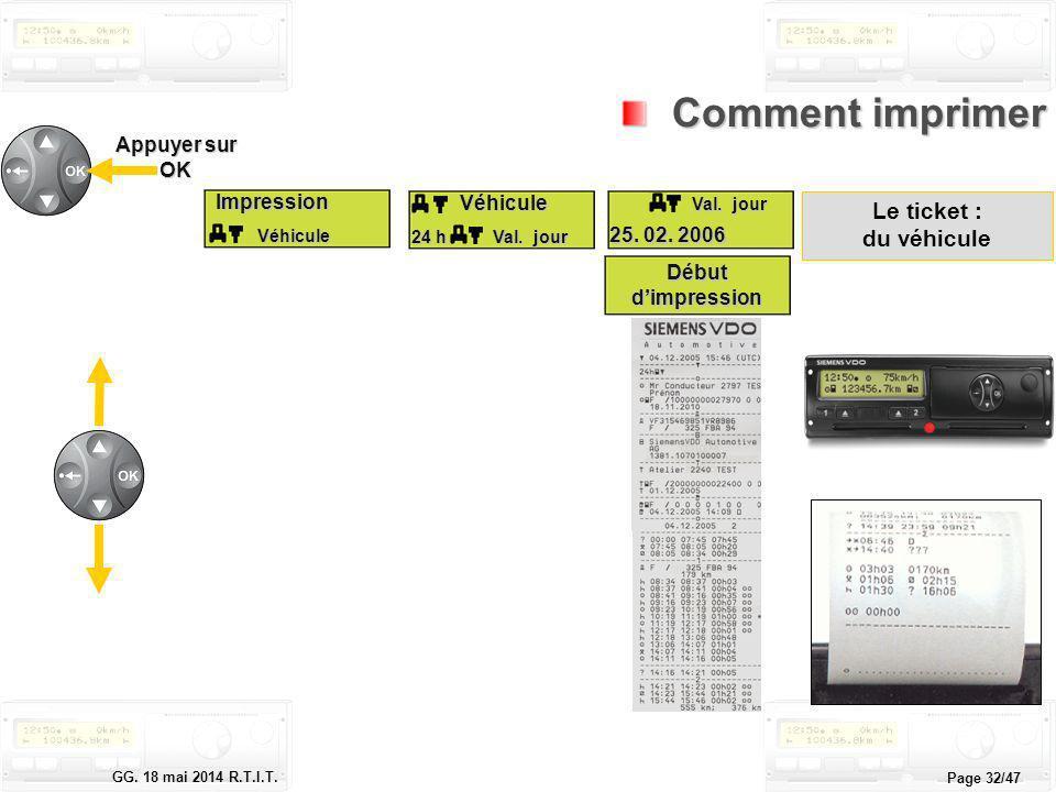 Le tachygraphe électronique GG. 18 mai 2014 R.T.I.T. Page 32/47Impression Conducteur 1 Impression Conducteur 2 ImpressionVéhicule Véhicule Données tec