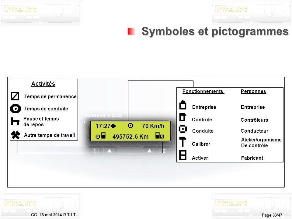 Le tachygraphe électronique GG. 18 mai 2014 R.T.I.T. Page 33/47 Symboles et pictogrammes Symboles et pictogrammes Temps de permanence Temps de conduit