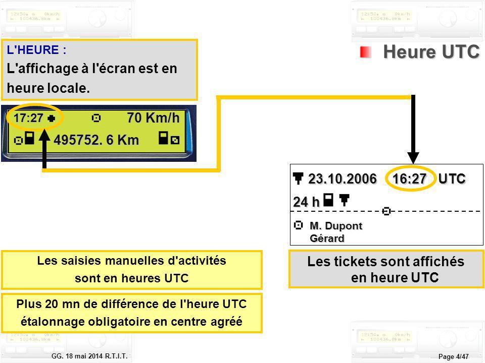 Le tachygraphe électronique GG. 18 mai 2014 R.T.I.T. Page 4/47 70 Km/h 495752. 6 Km 17:27 16:27 23.10.2006UTC 24 h M. Dupont Gérard Heure UTC Heure UT