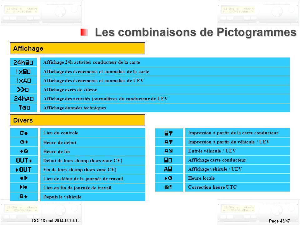 Le tachygraphe électronique GG. 18 mai 2014 R.T.I.T. Page 43/47 Affichage Affichage 24h activités conducteur de la carte Affichage des évènements et a