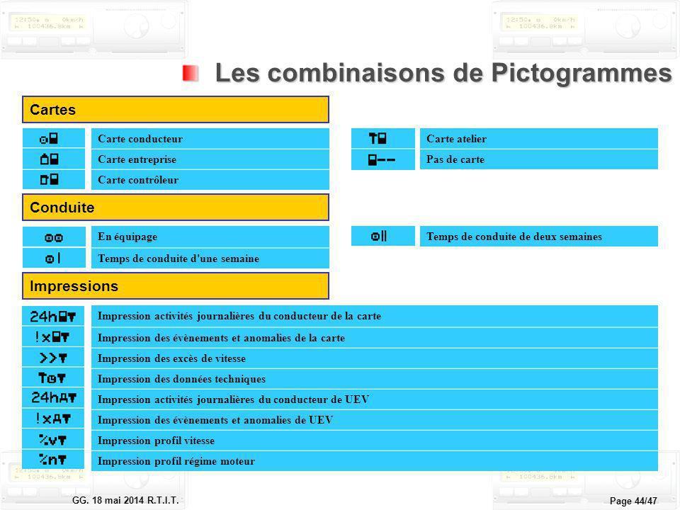 Le tachygraphe électronique GG. 18 mai 2014 R.T.I.T. Page 44/47 Cartes Carte conducteur Carte entreprise Carte contrôleur Carte atelier Pas de carte C