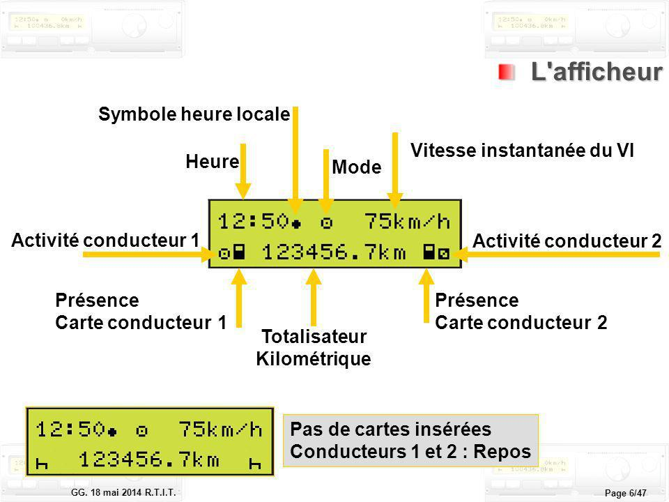 Le tachygraphe électronique GG. 18 mai 2014 R.T.I.T. Page 6/47 L'afficheur L'afficheur Pas de cartes insérées Conducteurs 1 et 2 : Repos Activité cond
