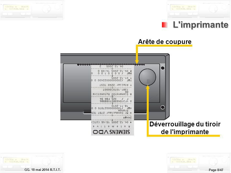 Le tachygraphe électronique GG. 18 mai 2014 R.T.I.T. Page 8/47 L'imprimante L'imprimante Arête de coupure Déverrouillage du tiroir de l'imprimante