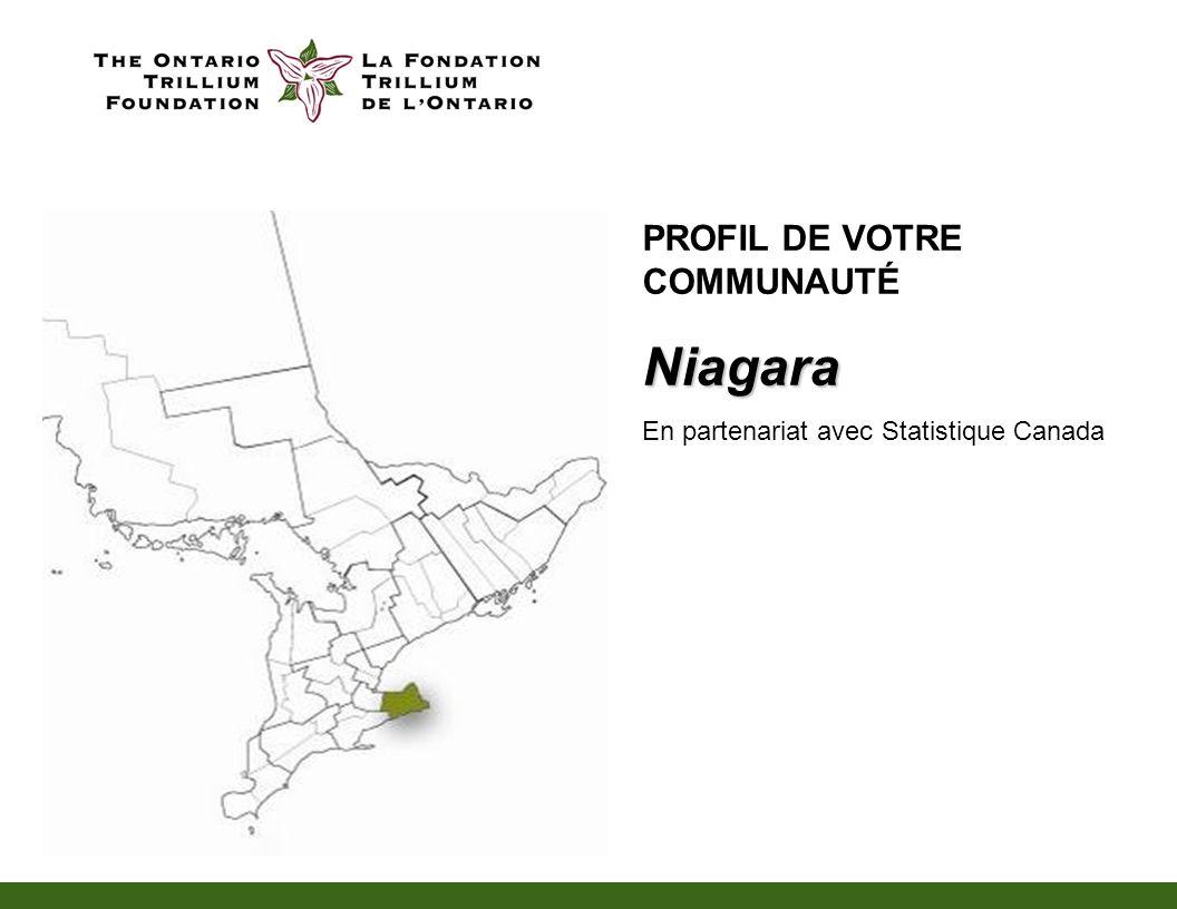 PROFIL DE VOTRE COMMUNAUTÉNiagara En partenariat avec Statistique Canada