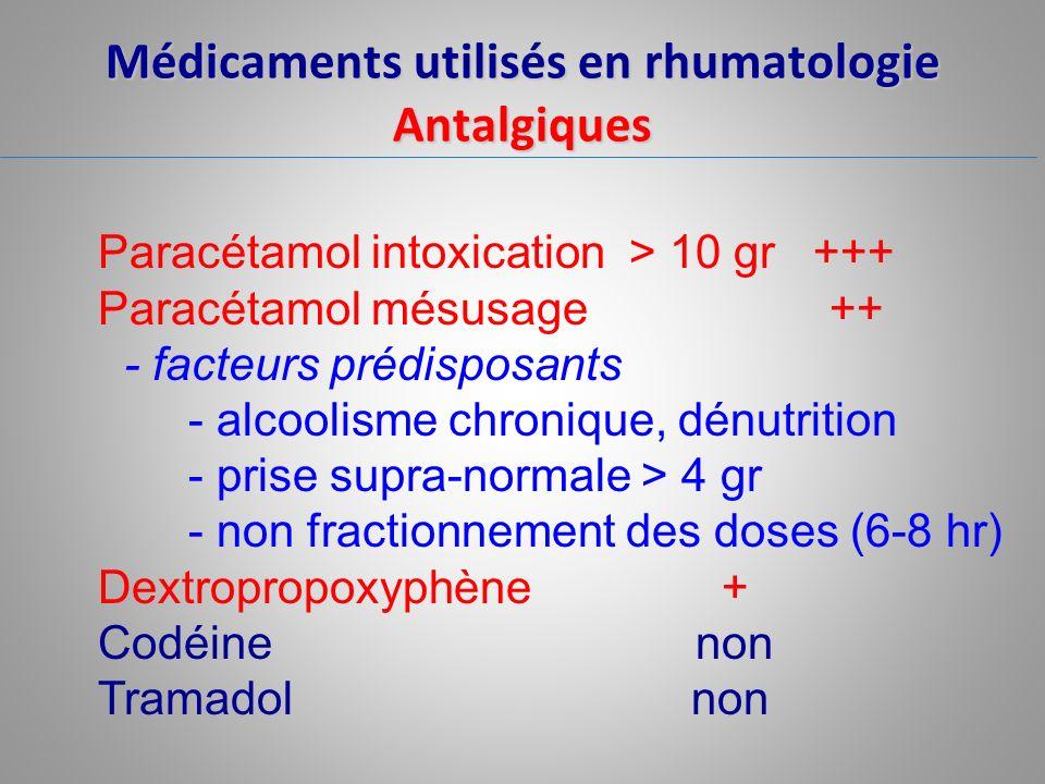 Médicaments utilisés en rhumatologie Antalgiques Paracétamol intoxication > 10 gr +++ Paracétamol mésusage ++ - facteurs prédisposants - alcoolisme ch