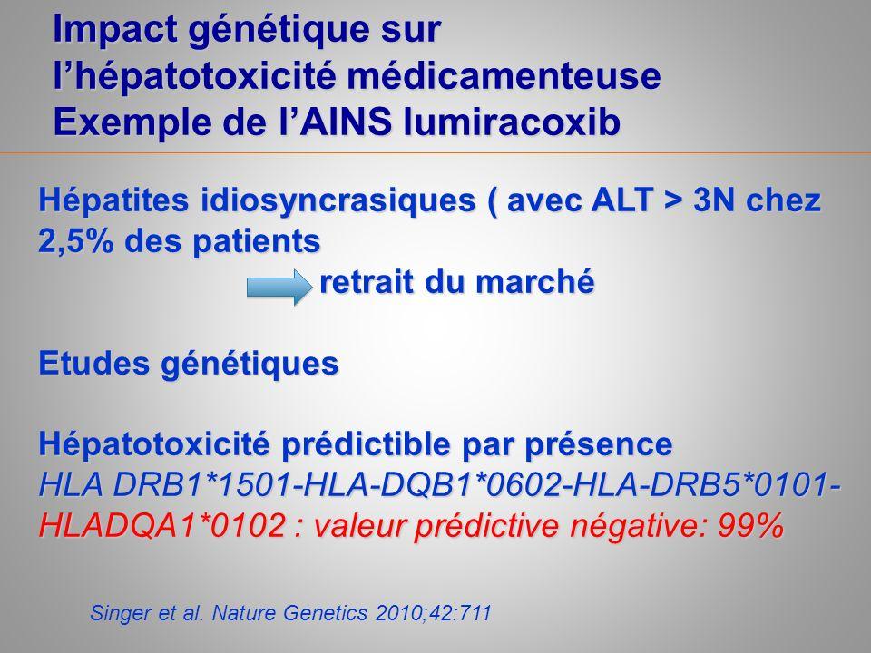 Impact génétique sur lhépatotoxicité médicamenteuse Exemple de lAINS lumiracoxib Hépatites idiosyncrasiques ( avec ALT > 3N chez 2,5% des patients ret