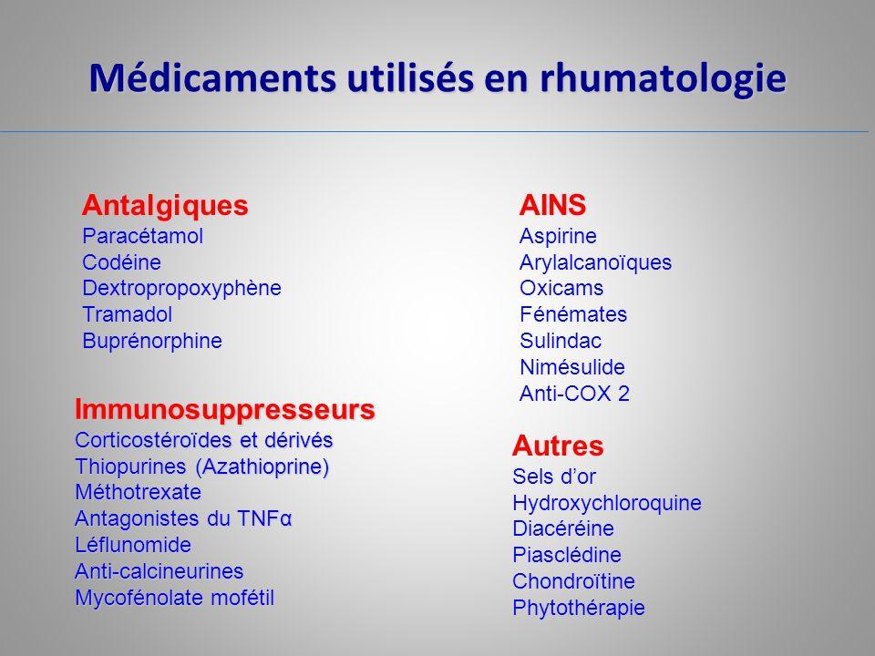 Médicaments utilisés en rhumatologie Immunosuppresseurs Corticostéroïdes et dérivés Thiopurines (Azathioprine) Méthotrexate Antagonistes du TNFα Léflu