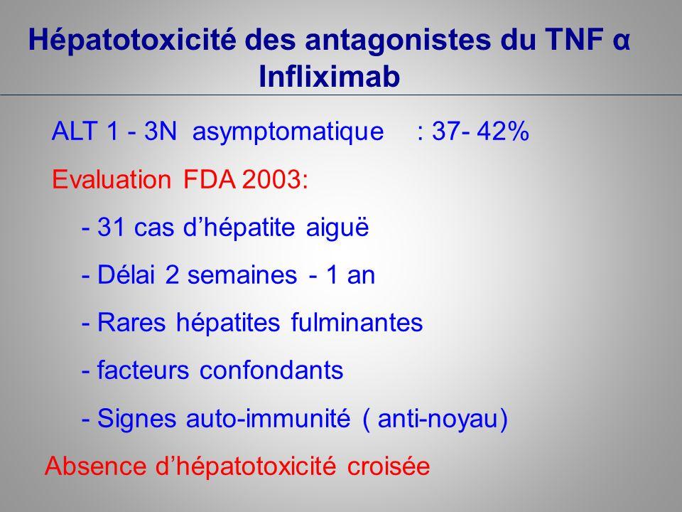 ALT 1 - 3N asymptomatique : 37- 42% Evaluation FDA 2003: - 31 cas dhépatite aiguë - Délai 2 semaines - 1 an - Rares hépatites fulminantes - facteurs c