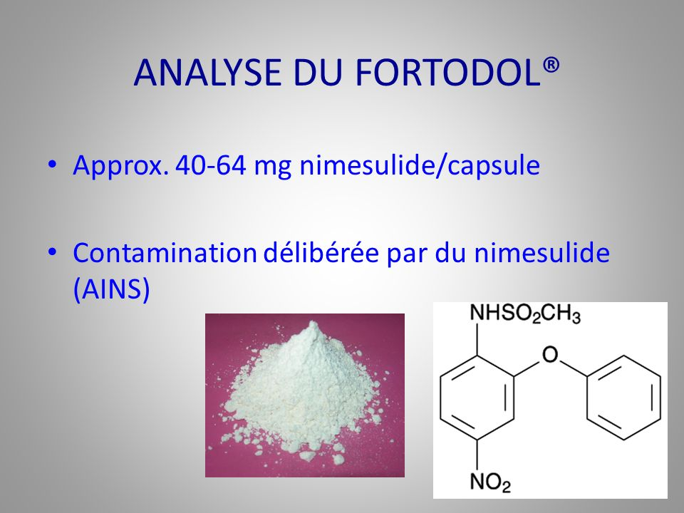 ANALYSE DU FORTODOL® Approx. 40-64 mg nimesulide/capsule Contamination délibérée par du nimesulide (AINS)