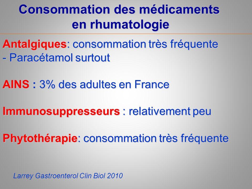 Consommation des médicaments en rhumatologie Antalgiques: consommation très fréquente - Paracétamol surtout AINS : 3% des adultes en France Immunosupp