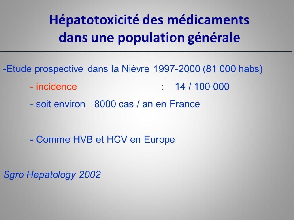 Hépatotoxicité des médicaments dans une population générale -Etude prospective dans la Nièvre 1997-2000 (81 000 habs) - incidence : 14 / 100 000 - soi