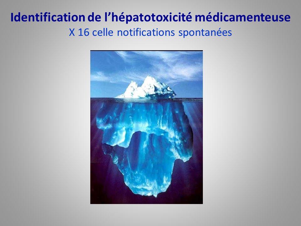Hépatites graves médicamenteuses Etude rétrospective dindication de transplantation pour hépatite grave en France de 2005 à 2007 : 3284 patients Hépatopathies chroniques : 3103 (94,5%) Hépatites graves : 181 (5,5%) - causes non médicamenteuses : 39,8% - Hépatites autoimmunes: 9,9% - Hépatites B : 9,4% - Autres virus : 5,0% - Champignons : 4,4% - causes vasculaires : 4,4% - Autres causes : 4,4% - Expositions médicaments : 57,5% - Cause inconnue: 2,8%