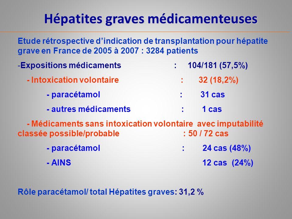 Hépatites graves médicamenteuses Etude rétrospective dindication de transplantation pour hépatite grave en France de 2005 à 2007 : 3284 patients -Expo