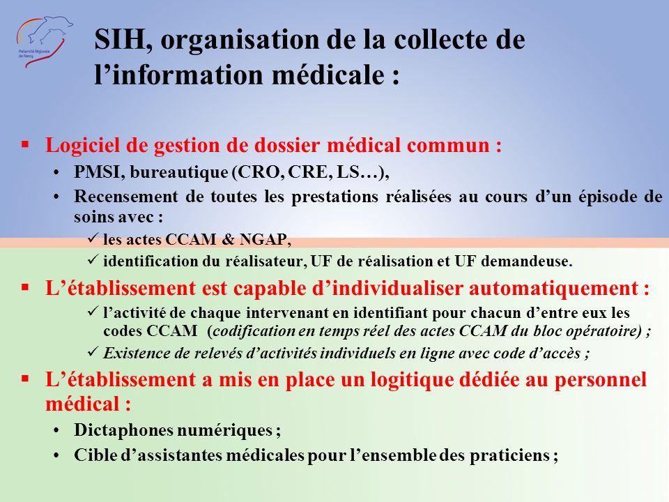 Le décompte des interventions : Le cahier de bloc opératoire : Ex : atteinte du seuil de 2000 interventions avec les césariennes….