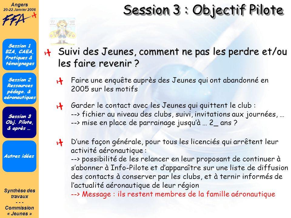 Synthèse des travaux - - - Commission« Jeunes »Angers 20-22 Janvier 2006 Session 3 : Objectif Pilote Autres idées Session 1 BIA, CAEA, Pratiques & témoignages Session 2 Ressources pédago.
