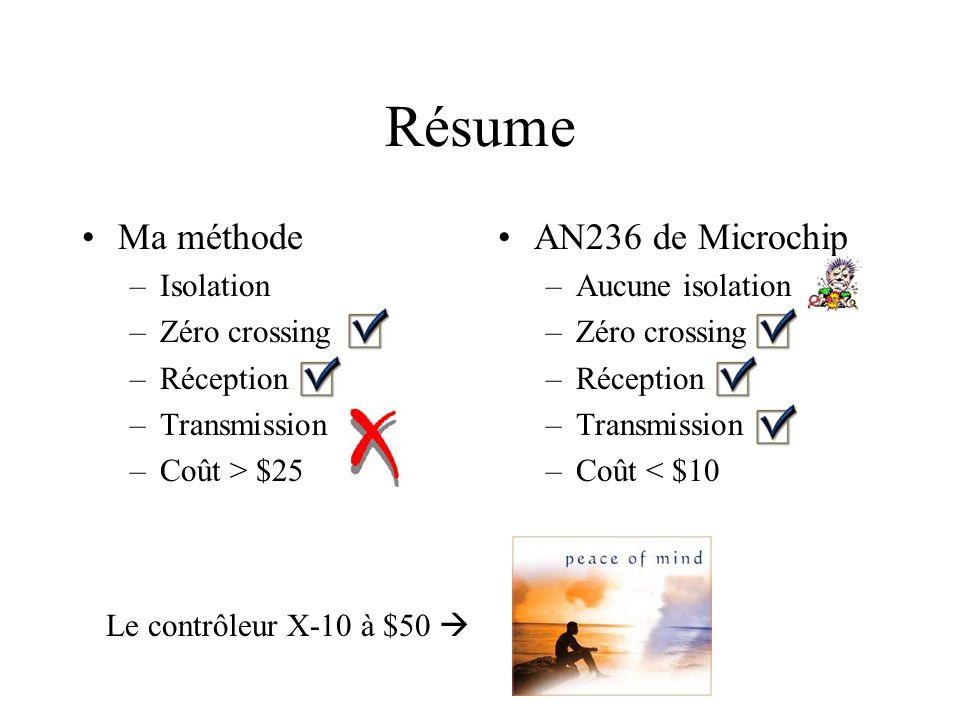 Résume Ma méthode –Isolation –Zéro crossing –Réception –Transmission –Coût > $25 AN236 de Microchip –Aucune isolation –Zéro crossing –Réception –Transmission –Coût < $10 Le contrôleur X-10 à $50