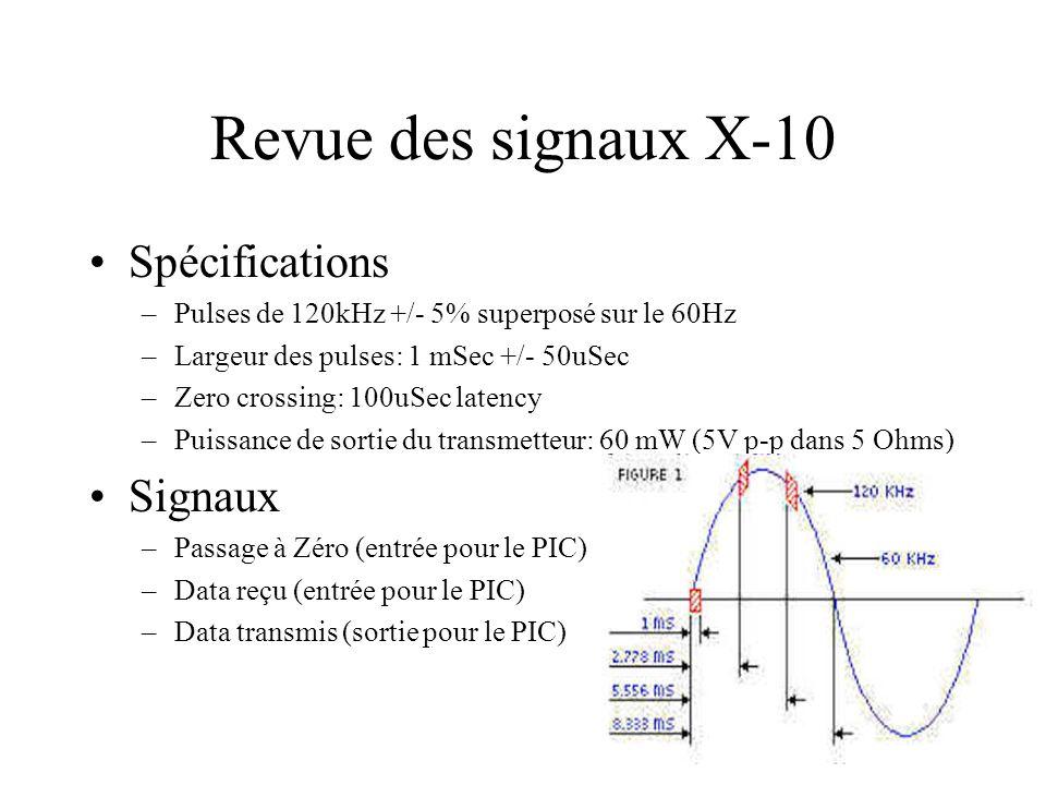 Revue des signaux X-10 Spécifications –Pulses de 120kHz +/- 5% superposé sur le 60Hz –Largeur des pulses: 1 mSec +/- 50uSec –Zero crossing: 100uSec latency –Puissance de sortie du transmetteur: 60 mW (5V p-p dans 5 Ohms) Signaux –Passage à Zéro (entrée pour le PIC) –Data reçu (entrée pour le PIC) –Data transmis (sortie pour le PIC)