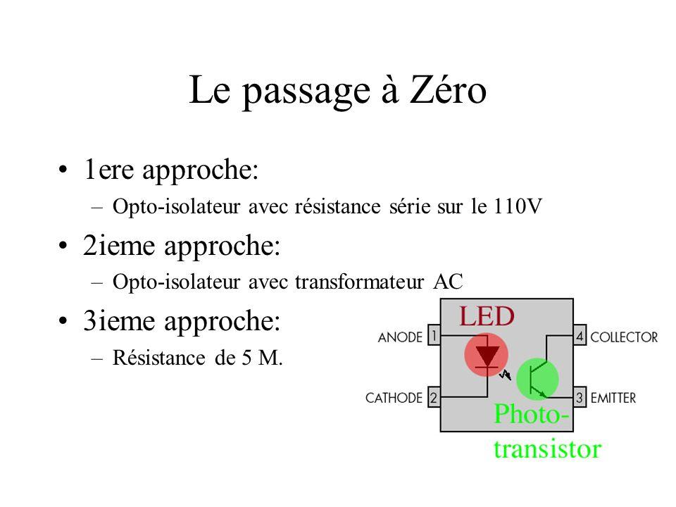 Le passage à Zéro 1ere approche: –Opto-isolateur avec résistance série sur le 110V 2ieme approche: –Opto-isolateur avec transformateur AC 3ieme approche: –Résistance de 5 M.