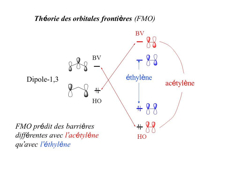 Th é orie des orbitales fronti è res (FMO) Dipole-1,3 BV HO BV HO ac é tyl è ne FMO pr é dit des barri è res diff é rentes avec l ac é tyl è ne qu avec l é thyl è ne é thyl è ne