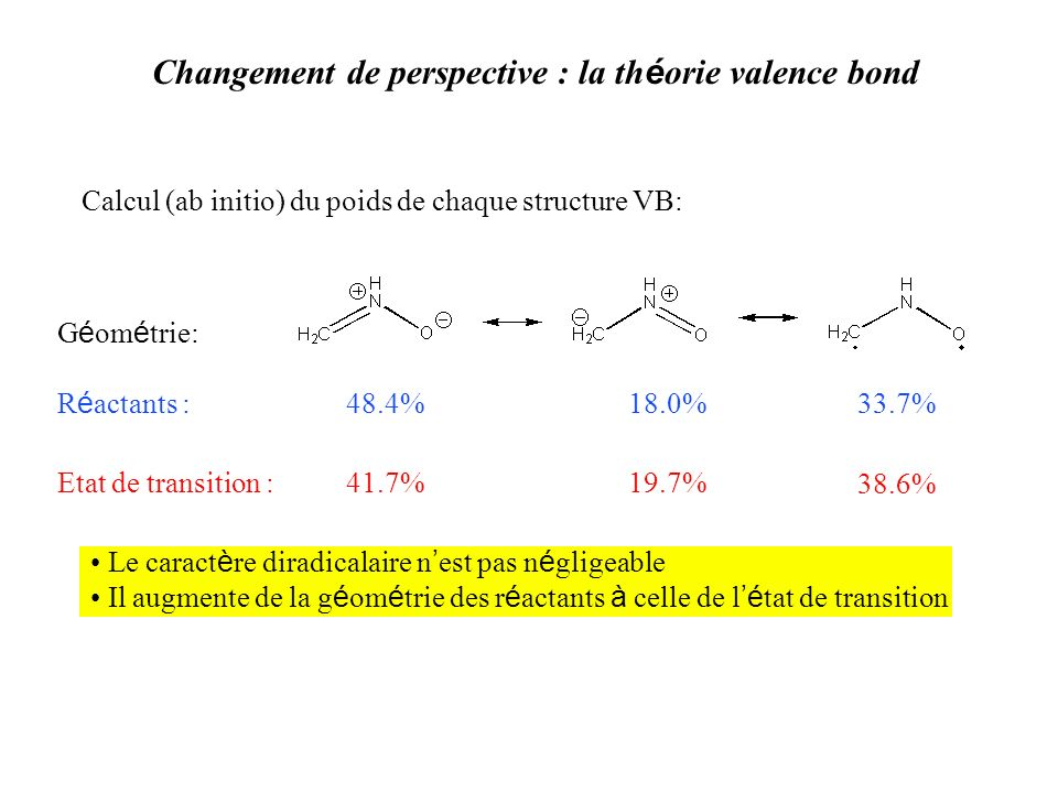 Changement de perspective : la th é orie valence bond G é om é trie: R é actants : 48.4%18.0%33.7% Etat de transition :41.7%19.7% 38.6% Calcul (ab ini
