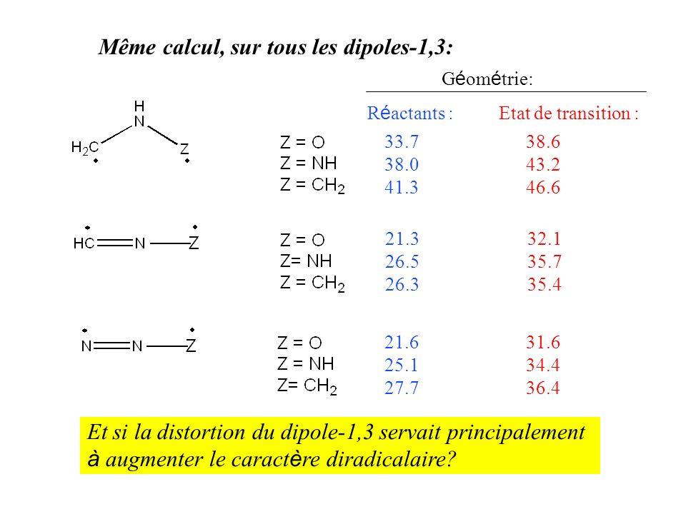 Même calcul, sur tous les dipoles-1,3: 33.7 38.0 41.3 G é om é trie: R é actants : Etat de transition : 21.3 26.5 26.3 21.6 25.1 27.7 38.6 43.2 46.6 32.1 35.7 35.4 31.6 34.4 36.4 Et si la distortion du dipole-1,3 servait principalement à augmenter le caract è re diradicalaire?