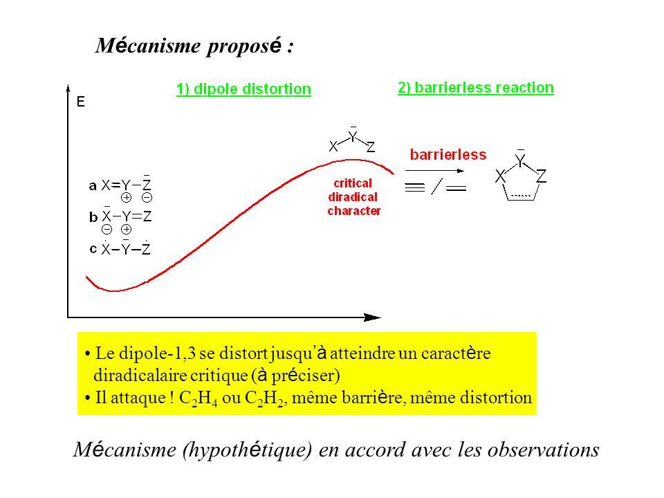 M é canisme propos é : Le dipole-1,3 se distort jusqu à atteindre un caract è re diradicalaire critique ( à pr é ciser) Il attaque .