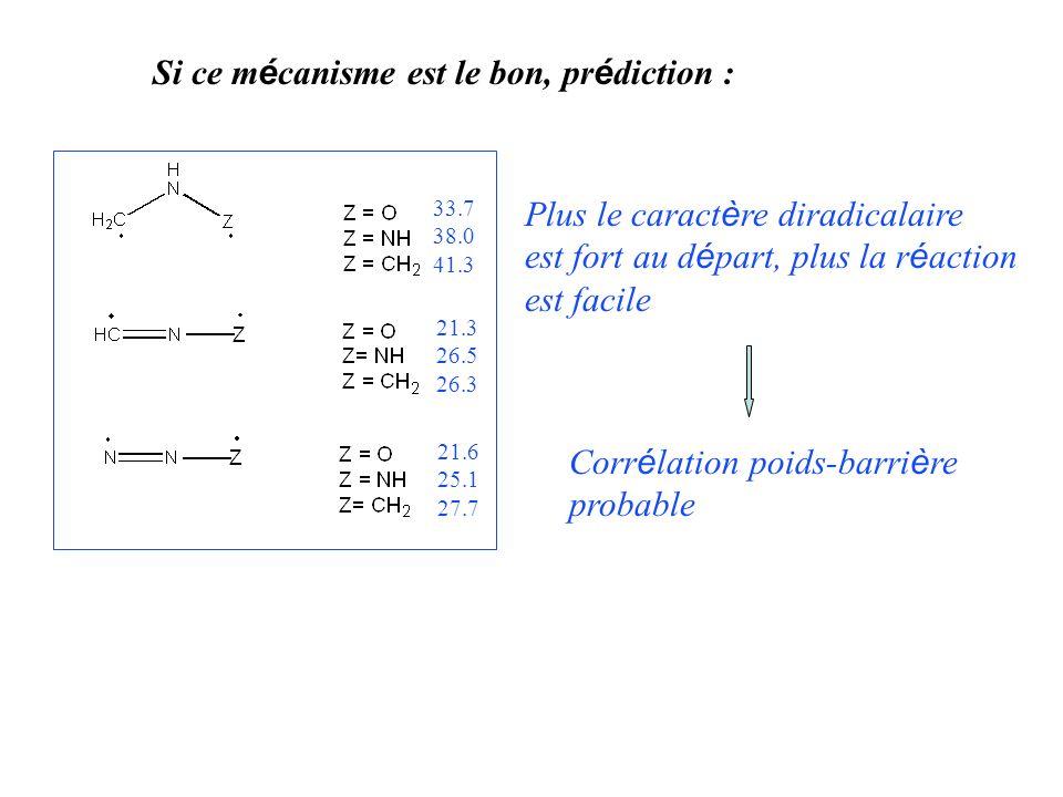 Si ce m é canisme est le bon, pr é diction : 33.7 38.0 41.3 21.3 26.5 26.3 21.6 25.1 27.7 Plus le caract è re diradicalaire est fort au d é part, plus la r é action est facile Corr é lation poids-barri è re probable