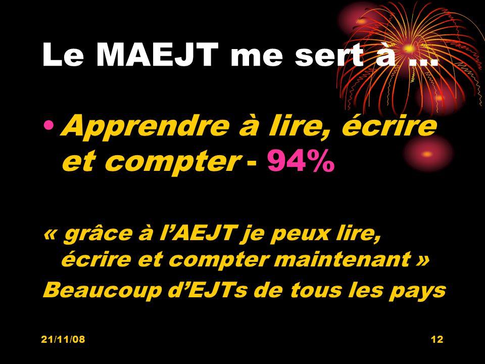 21/11/0812 Le MAEJT me sert à … Apprendre à lire, écrire et compter - 94% « grâce à lAEJT je peux lire, écrire et compter maintenant » Beaucoup dEJTs