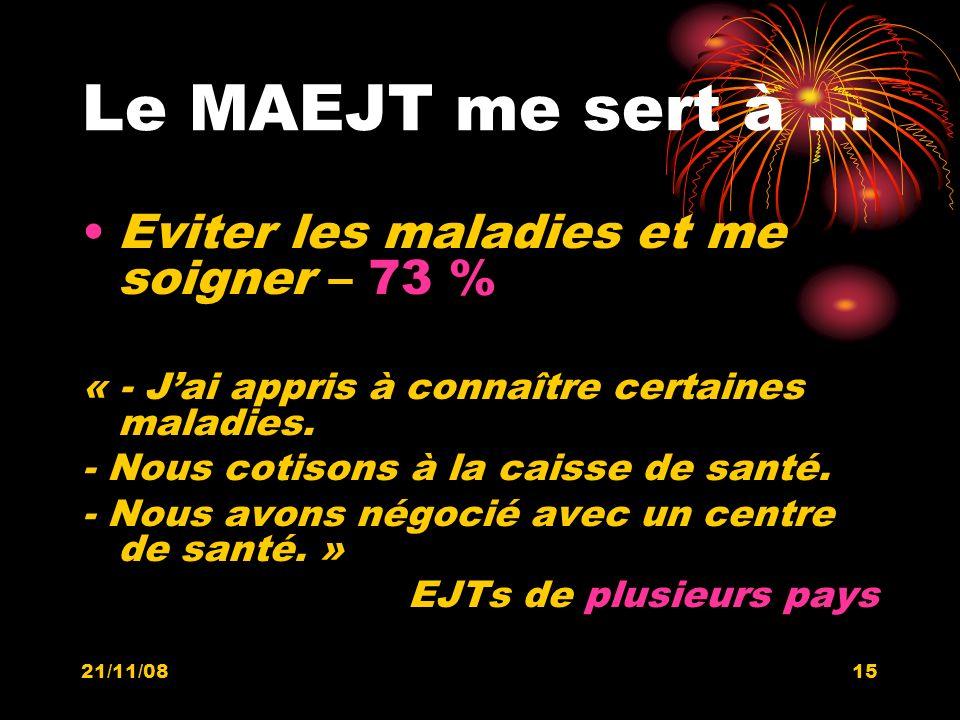 21/11/0815 Le MAEJT me sert à … Eviter les maladies et me soigner – 73 % « - Jai appris à connaître certaines maladies. - Nous cotisons à la caisse de