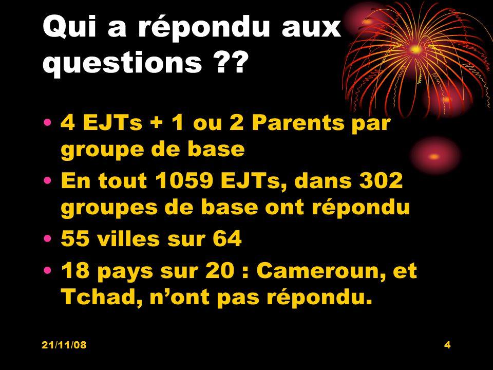21/11/084 Qui a répondu aux questions ?? 4 EJTs + 1 ou 2 Parents par groupe de base En tout 1059 EJTs, dans 302 groupes de base ont répondu 55 villes
