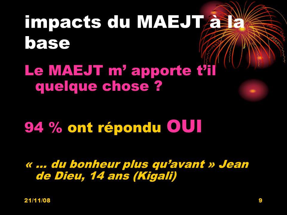 21/11/089 impacts du MAEJT à la base Le MAEJT m apporte til quelque chose ? 94 % ont répondu OUI « … du bonheur plus quavant » Jean de Dieu, 14 ans (K