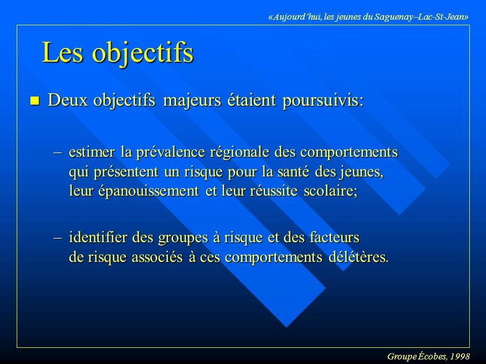 Groupe Écobes, 1998 «Aujourdhui, les jeunes du Saguenay Lac-St-Jean» Échantillonnage n Plan déchantillonnage stratifié (30) par secteur sociosanitaire et par niveau.