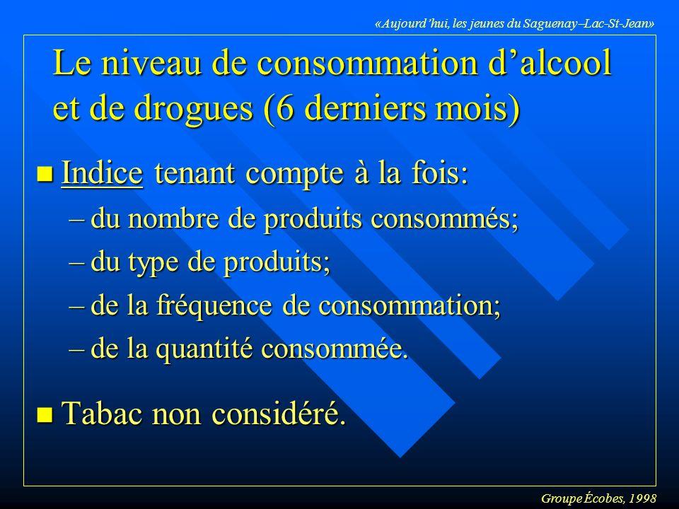 Groupe Écobes, 1998 «Aujourdhui, les jeunes du Saguenay Lac-St-Jean» Le niveau de consommation dalcool et de drogues (6 derniers mois) n Indice tenant compte à la fois: –du nombre de produits consommés; –du type de produits; –de la fréquence de consommation; –de la quantité consommée.