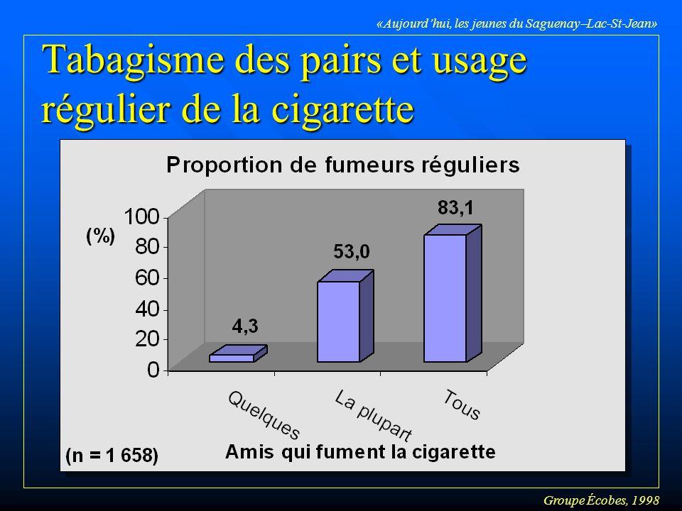 Groupe Écobes, 1998 «Aujourdhui, les jeunes du Saguenay Lac-St-Jean» Tabagisme des pairs et usage régulier de la cigarette
