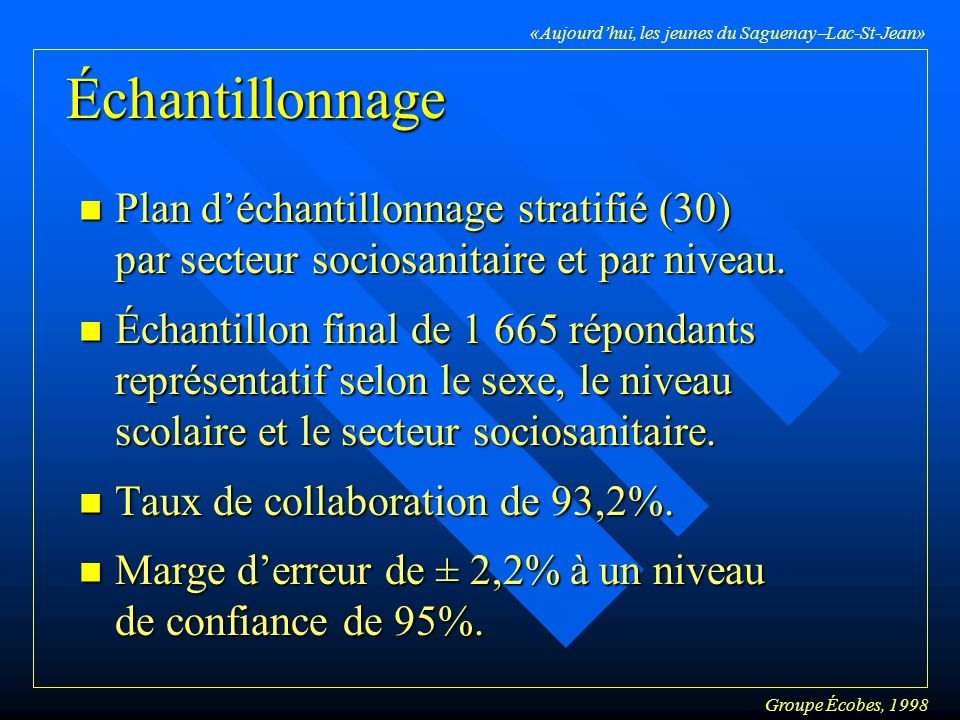 Groupe Écobes, 1998 «Aujourdhui, les jeunes du Saguenay Lac-St-Jean» Instrument utilisé n Questionnaire inspiré de plusieurs enquêtes –Régie régionale de lOutaouais; –Santé Québec, etc.