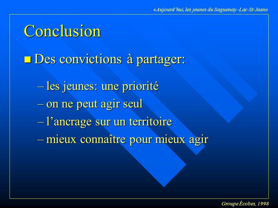Groupe Écobes, 1998 «Aujourdhui, les jeunes du Saguenay Lac-St-Jean» Conclusion n Des convictions à partager: –les jeunes: une priorité –on ne peut agir seul –lancrage sur un territoire –mieux connaître pour mieux agir