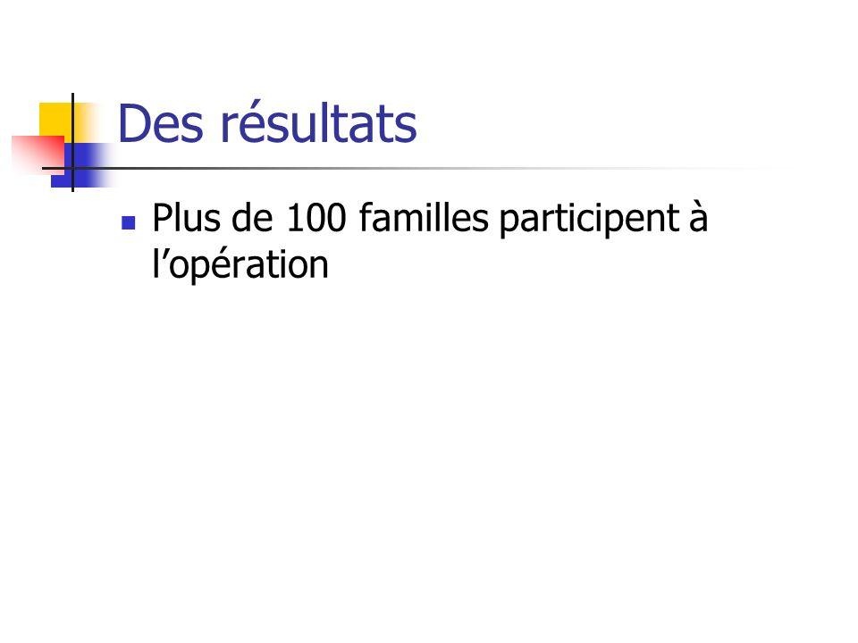 Des résultats Plus de 100 familles participent à lopération